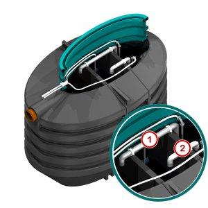 Автономная канализация DELFIN септик цена